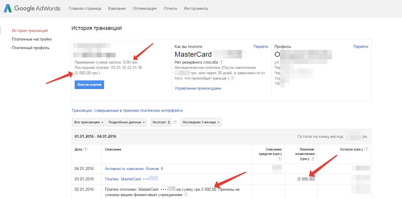 Приватбанк google adwords гугл реклама стоимость клика